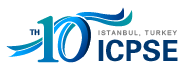 IEEE--10th Intl. Conf. on Power Science and Engineering--Ei Compendex, Scopus